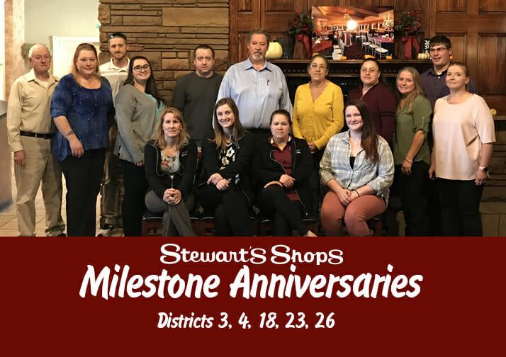 Partners with Milestone Anniversaries
